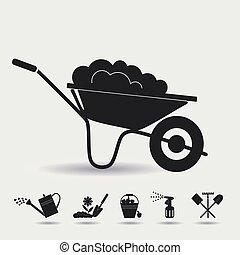 Organic farming.