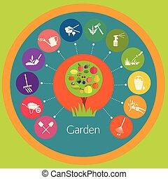 Organic gardening.