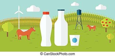 Organic Milk Farm Concept Web Banner