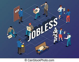 organigrama, desempleados, isométrico