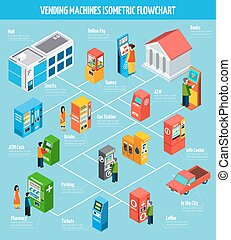 organigrama, isométrico, máquinas de venta