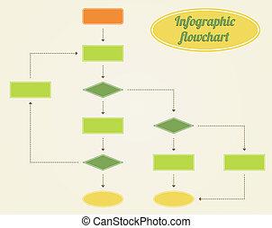 organigramme, infographic