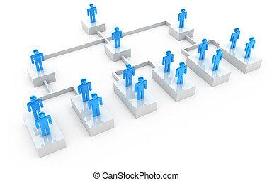 organisatie, tabel, zakelijk