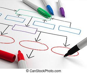 organisatie, tekening, tabel