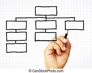 organisation, dessin, par, main, esquisser