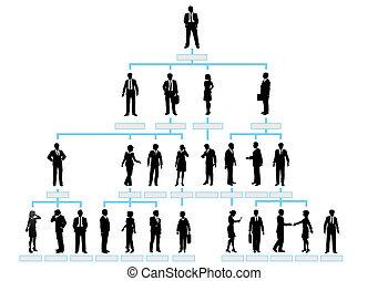 organisation, gemensam, kartlägga, företag, silhuett, folk