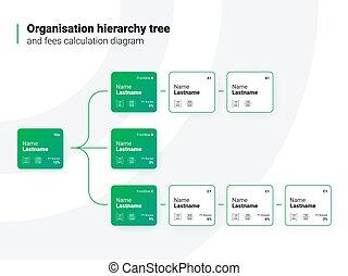 Organisation Hierarchy Tree Diagram for Presentation or Flyer