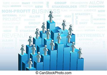 organisation, structure