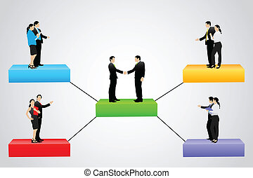organisation tree with different hierarchy level - easy to...