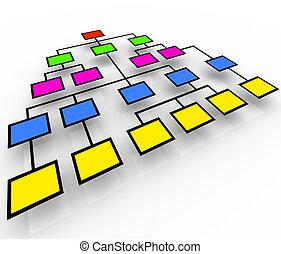 organisationsdiagramm, -, bunte, kästen