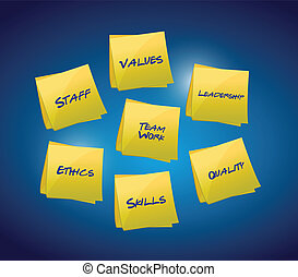 organisatorisch, diagram, zakelijk
