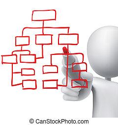 organisatorisch, gezeichnet, tabelle, mann