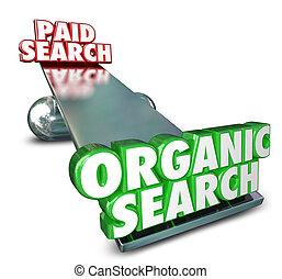 organisch, vs, betaald, zoeken, internet marketing, reclame,...