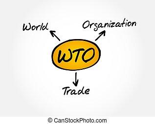 organización, -, mundo, concepto, siglas, wto, empresa / ...