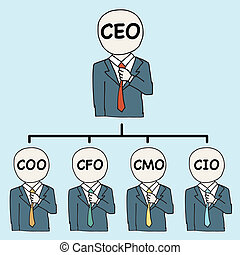 Illustration of hand drawn organization boards in diagram, cartoon, business, businessman