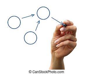 organization chart - a human hand drawing a process diagram
