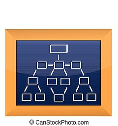 Organization chart blackboard and chalk background.