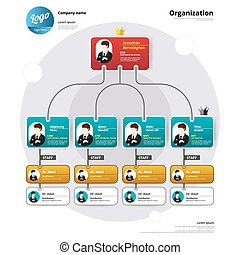 Organization chart, Coporate structure, Flow of ...
