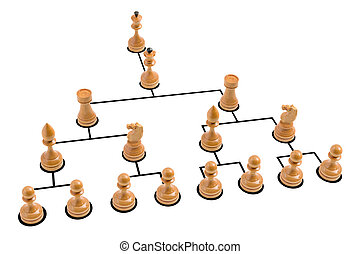 Organization chart with wooden chess pieces