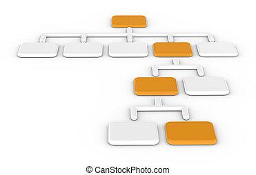 Organization chart, Orange. - Standard organization chart,...