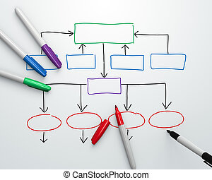 Organization Chart - Organization chart being drawn with...
