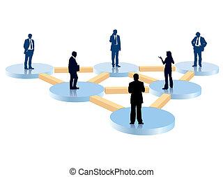 Organization chart - People in the organization chart, ...