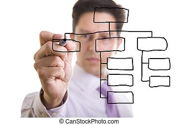 Organization chart - businessman drawing an organization...