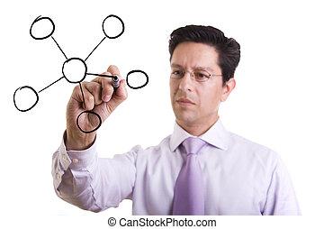 organization chart - businessman drawing a organization...