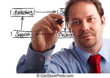 Organization chart - A business man drawing a organization...