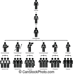 A set of pictogram representing organizational chart of a company.