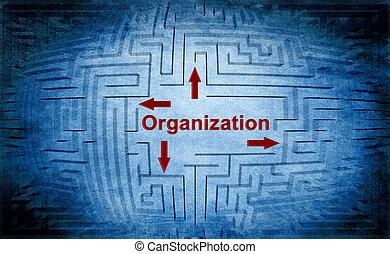 Organization maze concept