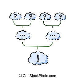 Organization of thougts - Vector illustration of organized...