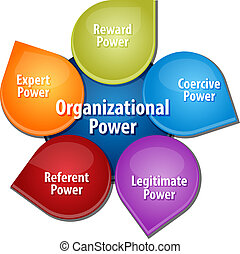 Organization power business diagram illustration - business...