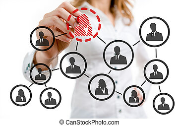 Organizational chart - Dysfunctional organization and...