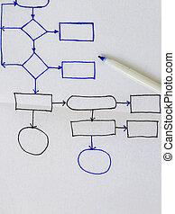 Organizational charts and graphs