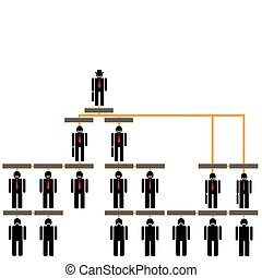 Organizational corporate hierarchy chart of a company of ...