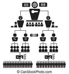 Organizational corporate hierarchy chart vector illustrated
