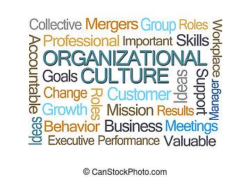 Organizational Culture Word Cloud