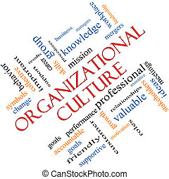 Organizational Culture Word Cloud Concept Angled -...