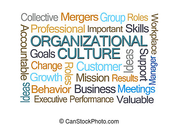 Organizational Culture Word Cloud on White Background