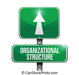 organizational structure road sign illustration design over ...