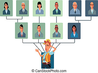 organizativo, top-heavy, estructura
