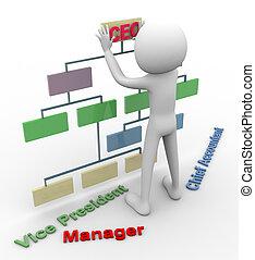 organizzativo, cha, 3d, uomo