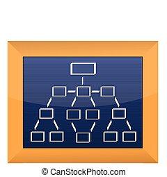 organizzazione, grafico, lavagna