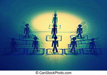 organograma empresarial, conceito