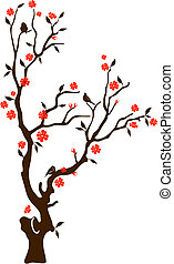 Blossoming tree with a crone of the round form and birds on branches, on a white background