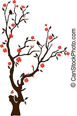 Oriental cherry with birds