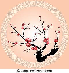 oriental, estilo, pintura