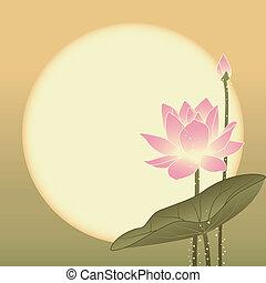 Mid Autumn Festival Lotus Flower on Full Moon Background