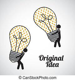 original idea